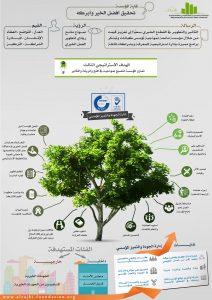 إدارة-الجودة-والتميز-المؤسسي