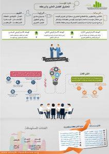 إدارة-الشراكات-والمبادرات
