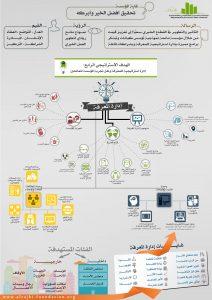 إدارة-المعرفة